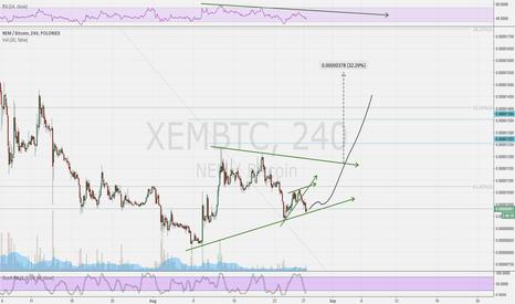 XEMBTC: XEMBTC good entry point