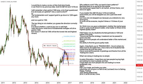XAUUSD: Educational Article:  Review of the Gold Short Trade.
