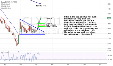 CLX2015: Crude is in the giving mood