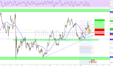 EURUSD: Long one swing up!