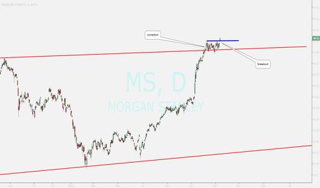 MS: buy