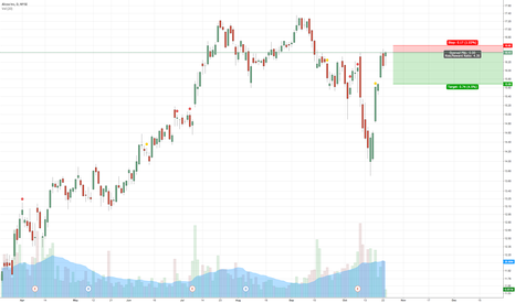 AA: Good time to Short AA