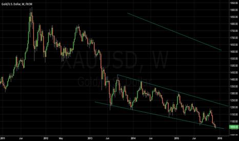 XAUUSD: GOLD WEEKLY ANALYSIS.