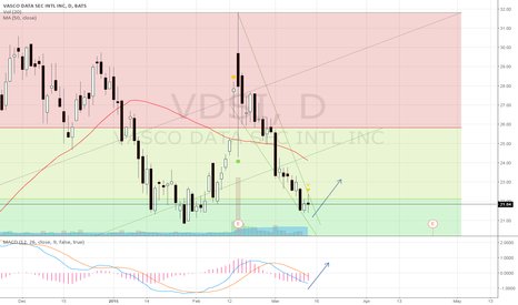 VDSI: A spinning top in formation!