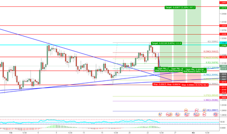 USDCAD: USDCAD - LONG 675 PIPS