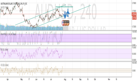 AUDUSD: like this