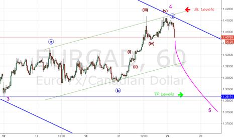 EURCAD: EC short wave 5