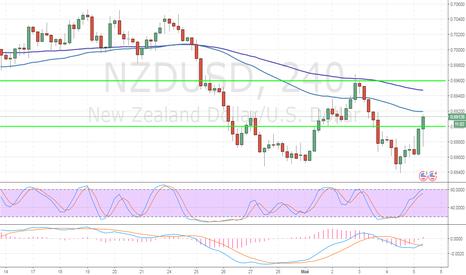 NZDUSD: NZD/USD: снижение сырьевых цен давит на новозеландский доллар