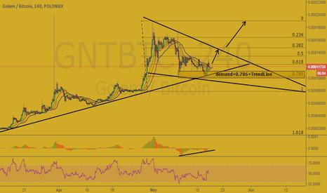 GNTBTC: Gaint/BTC