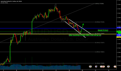 AUDUSD: after touching 0.73669 FIBO it will will go up ready to buy