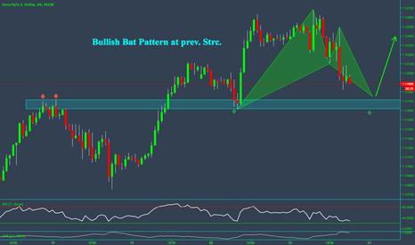 EURUSD: Trend Continuation Trade on EURUSD via bullish Bat Pattern