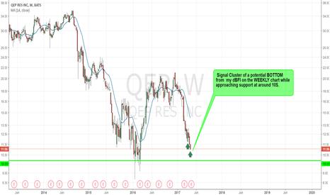 QEP: QEP - Potential Bottom