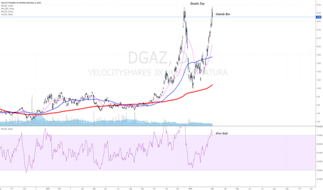 DGAZ: The most simple setup you'll see from me - Will it work?