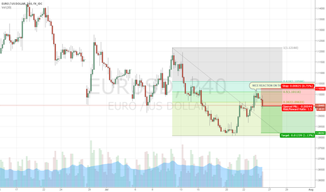EURUSD: EURUSD - NICE BEAR REACTION ON 50% FIBO LEVEL