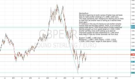 GBPEUR: Sterling building up a solid base v Euro prior to going higher