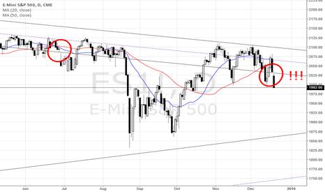 ES1!: fridays down gap is worth to note
