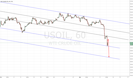 USOIL: USOIL Intraday forecast
