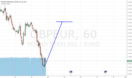GBPEUR: gbp up