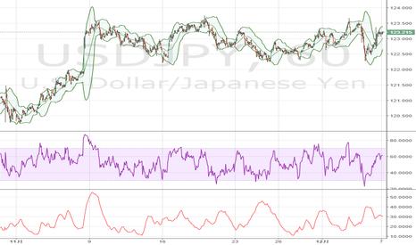 USDJPY: 米ドル / 円、黒田総裁会見を前に安定