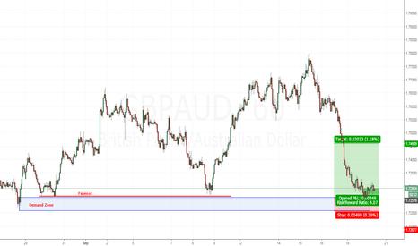 GBPAUD: GbpAud Long Price at Demand Zone