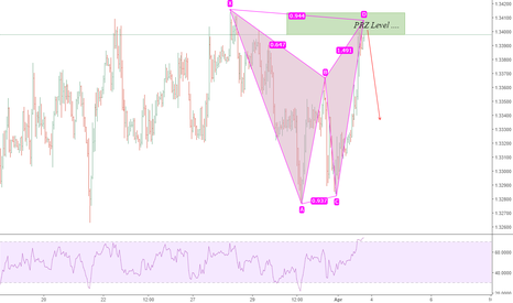 USDCAD: USDCAD: Showing Bearish Pattern in Short Term Period ...