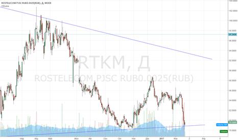 RTKM: Ростелеком обычка покупка от поддержки