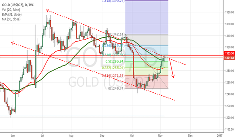 GOLD: GOLD IDEAS --- ***