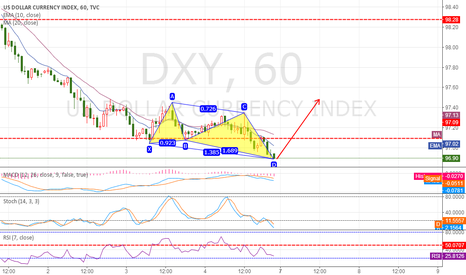 DXY: D XY