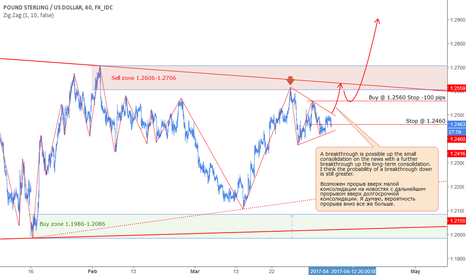 GBPUSD: GBP: Consolidation in consolidation - buy setup.