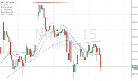 NIFTY: Nifty looking hot!!