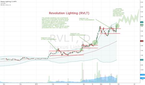 RVLT: RVLT - Revolution Lighting - Nexxus Lighting - TRENDING