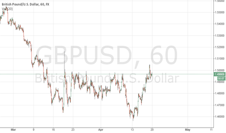 GBPUSD: GBP/USD --- UP to 1.5500