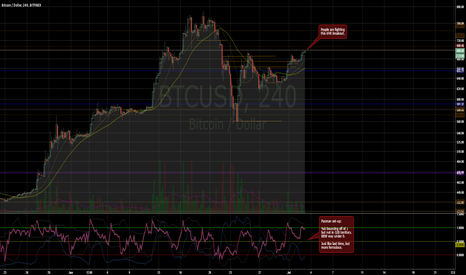 BTCUSD: Bullish Signals on BB, again.