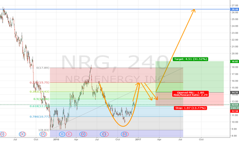 NRG: Cup & Handle WATCH: NRG