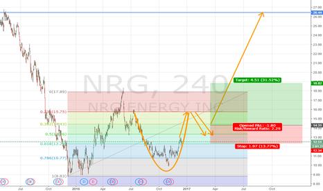 NRG: Cup & Handle WATCH: NRG