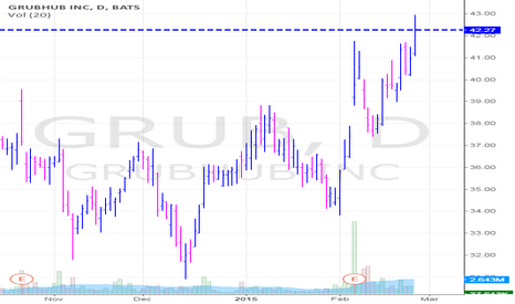 GRUB: All of these names are firming up and looking good.tight stops