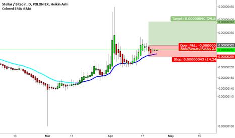 STRBTC: Stellar / Bitcoin - Long Setup