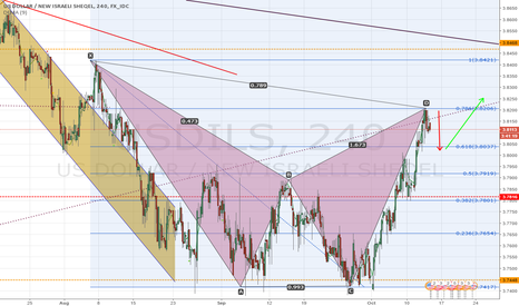 USDILS: Forming a base for high