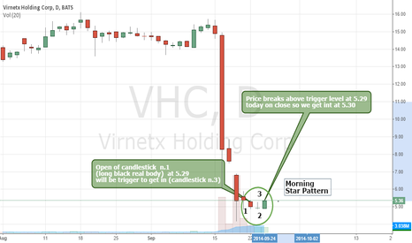 VHC: VHC - PLAY A SWING WITH MORNING STAR PATTERN