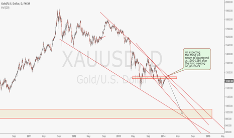 XAUUSD: bearish on gold