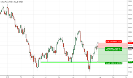 GBPUSD: 201307-29 | GBPUSD | Daily | 8:58 PM | GMT +7