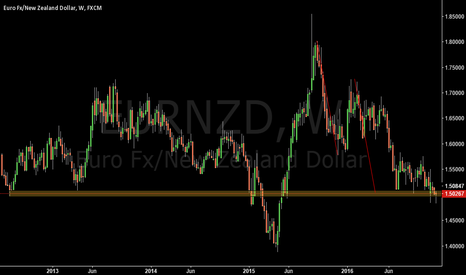 EURNZD: EURNZD LONG THE STRCTURE