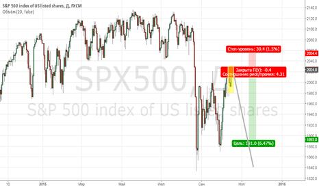 SPX500: Сиплый на вершине, пора снижаться.