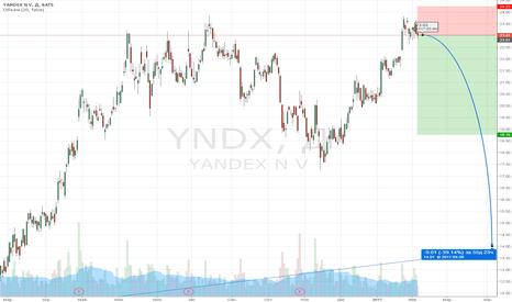 YNDX: Третья попытка разворота Яндекса :)