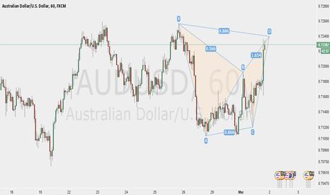 AUDUSD: Bear Bat Pattern on AUDUSD 1 Hr Chart