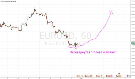 EURUSD: EURUSD бычий паттерн. Намёк на разворот и рост.