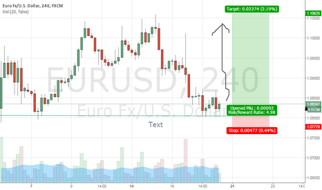 EURUSD: Euro h4 Double Bottom
