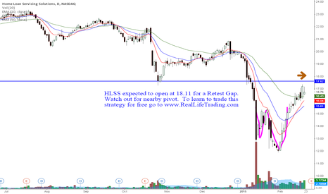 HLSS: HLSS Day Trade Retest Gap (Brad Reed Feb23,2015)
