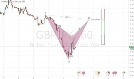 GBPJPY: Potential Bearish Bat @ 154.58