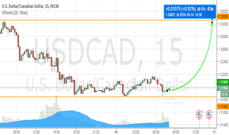USDCAD: USDCAD/Пятница, Long.